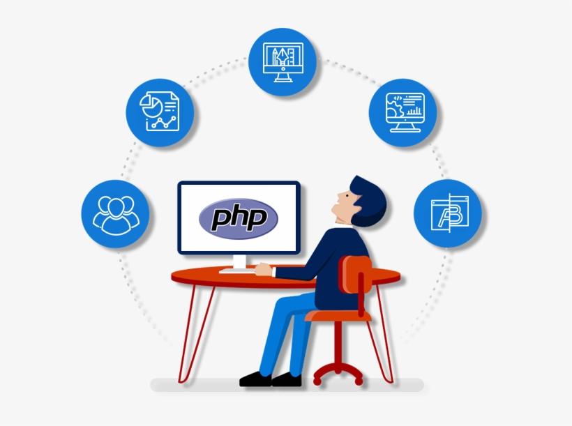 PHP Development Company Tirunelveli